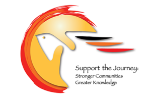 Support Indigenous Nursing